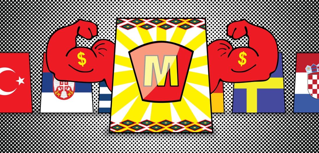 uspesno makedonsko pakuvanje konkurentnost proizvod